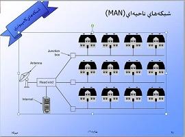 پاورپوینت شبکههای کامپیوتری