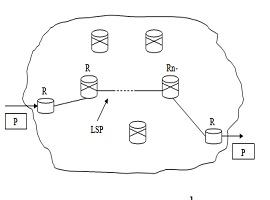 پایان نامه مدلسازی و شبیه سازی سوئیچ MPLS و بررسی مقایسه ای نرم افزارهای موجود