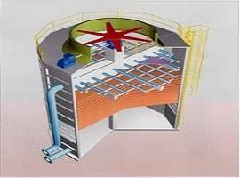 پایورپوینت بررسی انتقال حرارت و جرم در مبدل های حرارتی غیر همسو